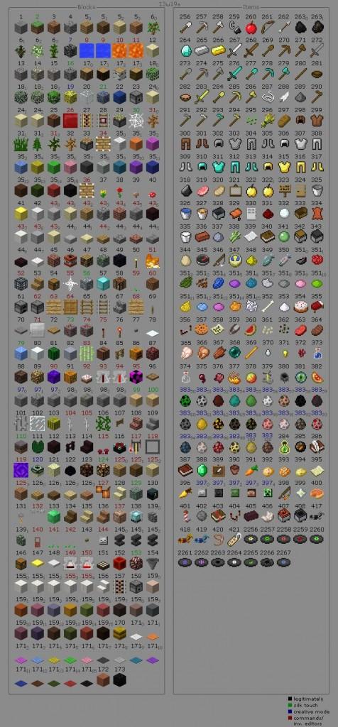 айди predmetov 162 1